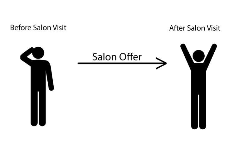 Direct-Response-hair-salon-Marketing